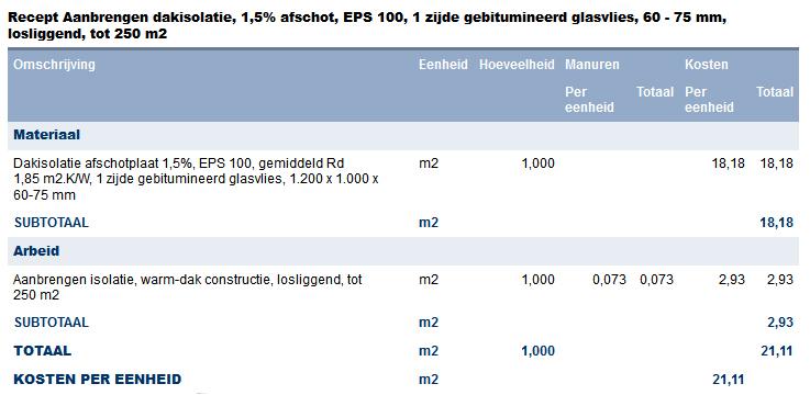 De tabel Aanbrengen dakisolatie, EPS 100, afschotplaat