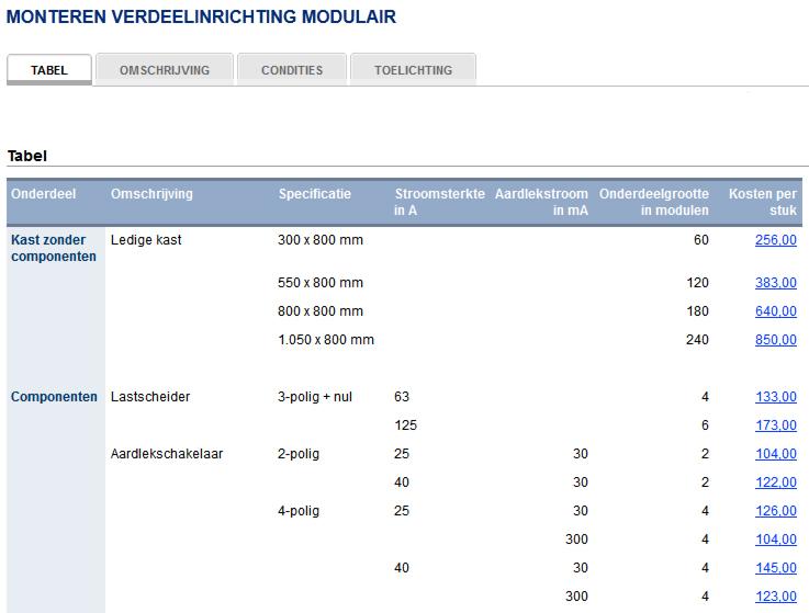 De tabel Monteren verdeelinrichting modulair
